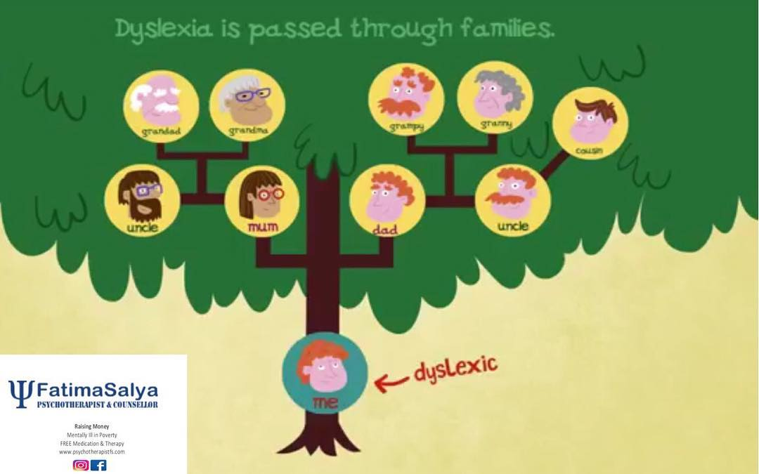 Dyslexia is passed through families